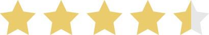 Score 4,5 van de 5 sterren volgens The Feedback Compagny