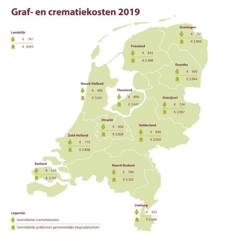Grafkosten 2018